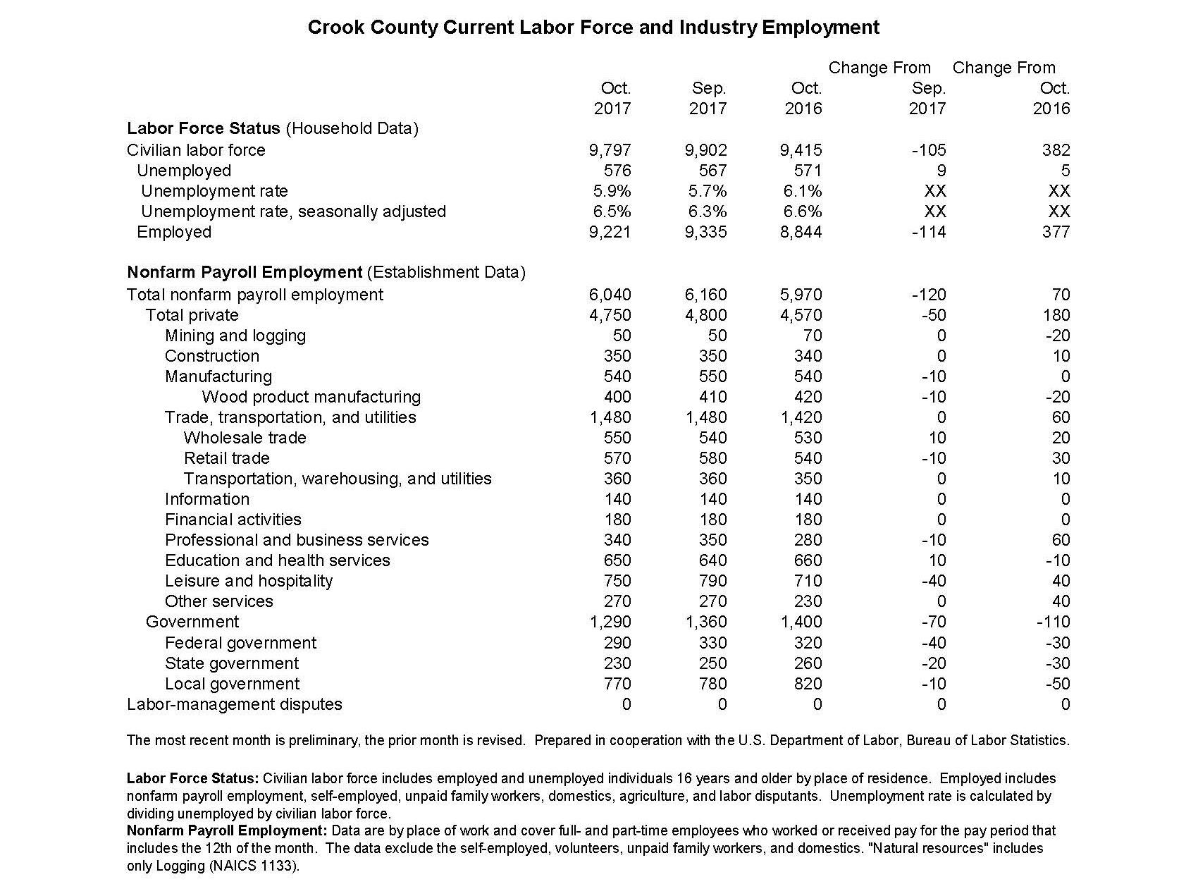 employment-chart-1