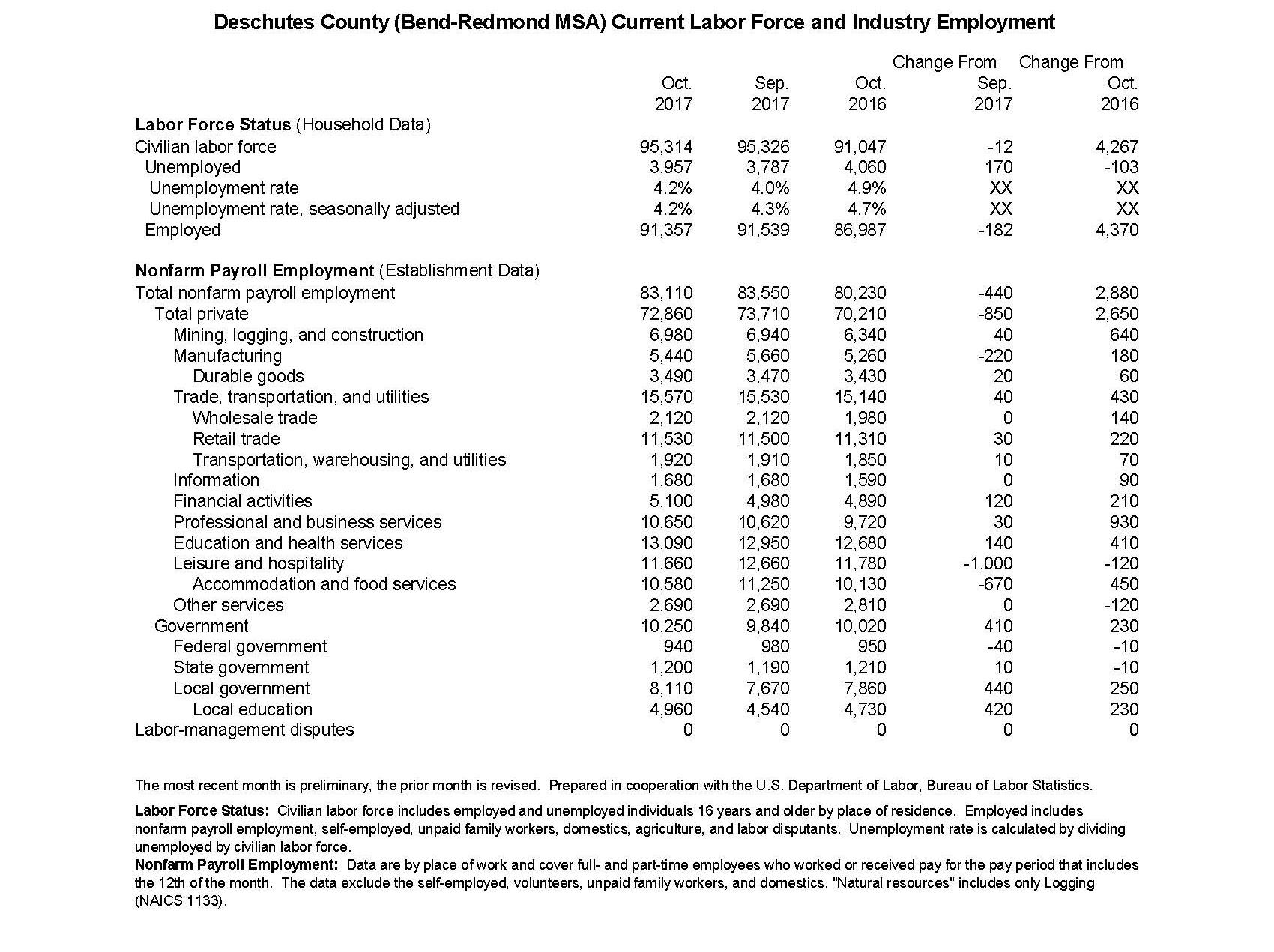 employment-chart-2