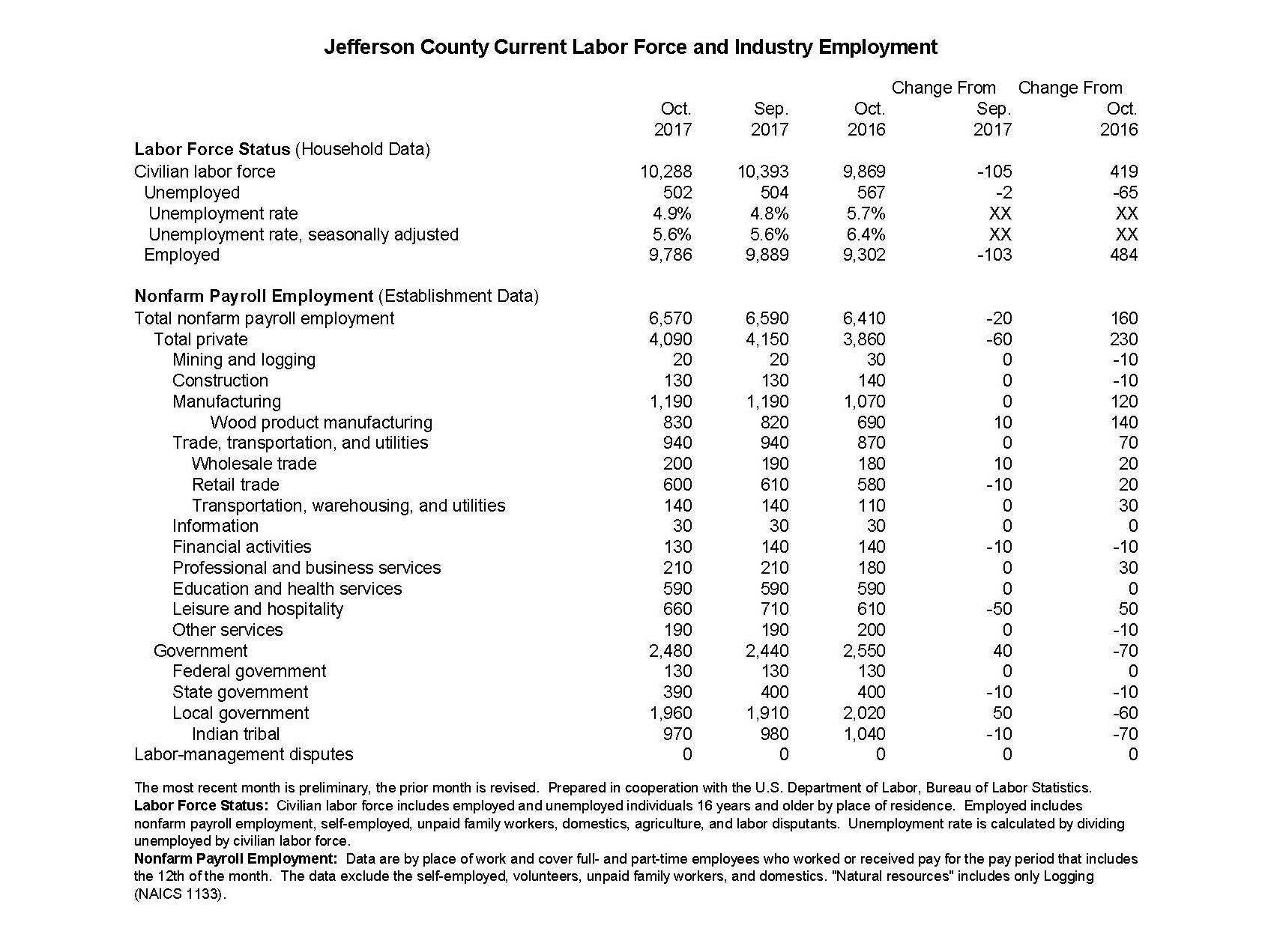 employment-chart-3