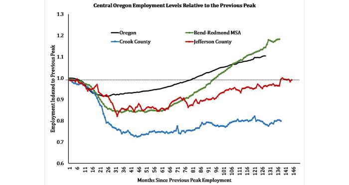 co-august-unemployment